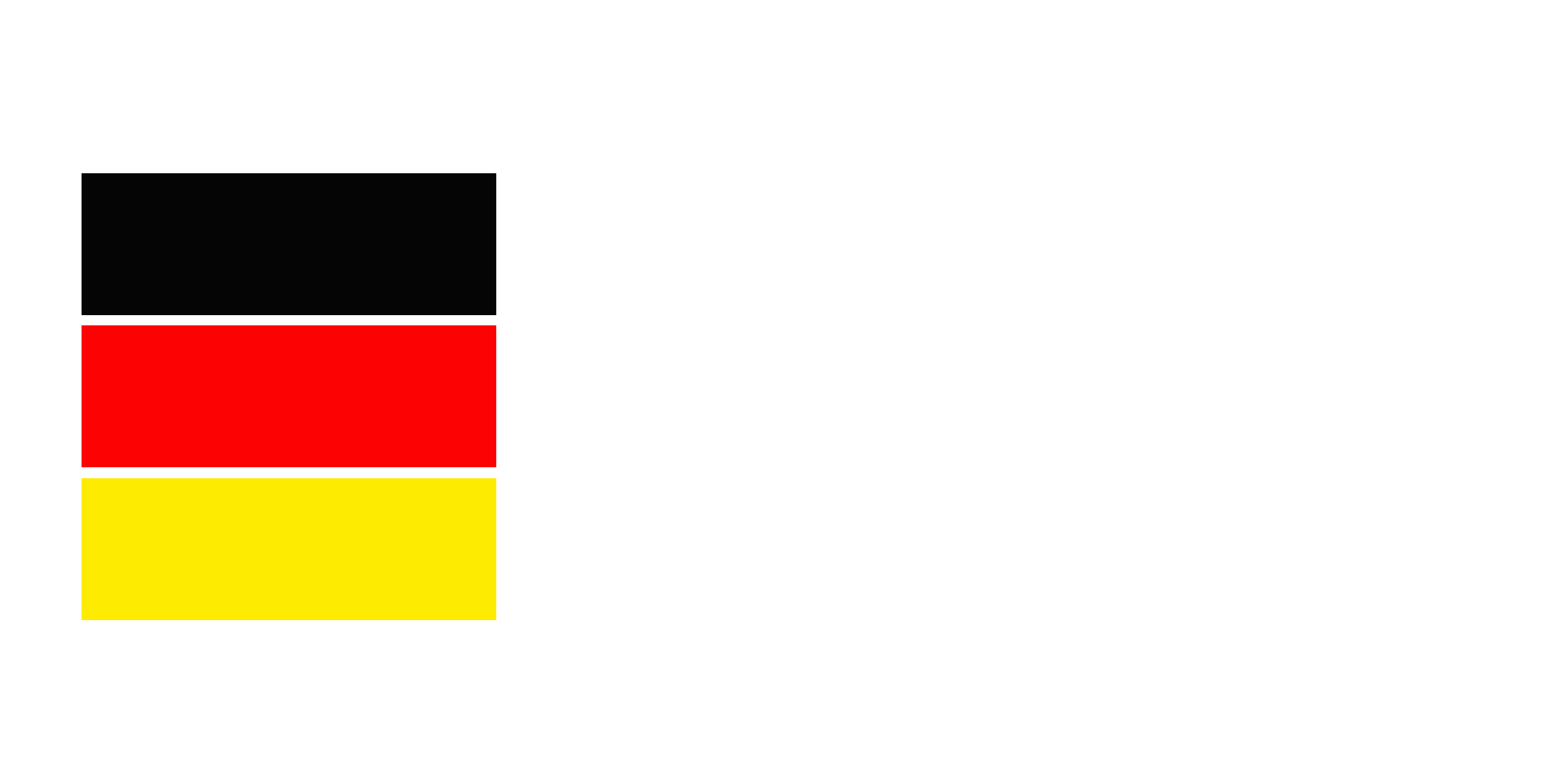 Doingo Made and Hosted in Germany Badge